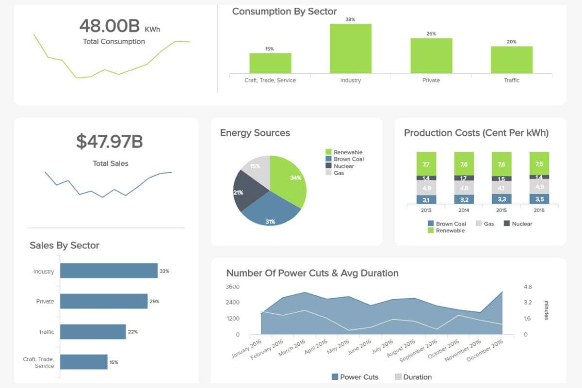 Power Consumption Meters